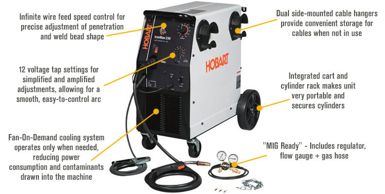 Hobart Ironman 230 MIG Welder Reviews 1 make a hobby your profession with the best welder with hobart hobart beta mig 250 wiring diagrams at soozxer.org